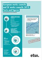 "Infographic presenting the ETUI book ""European Works Councils and SE works Councils 2015. Facts and Figures"" by S. De Spiegelaere and R. Jagodzinski"